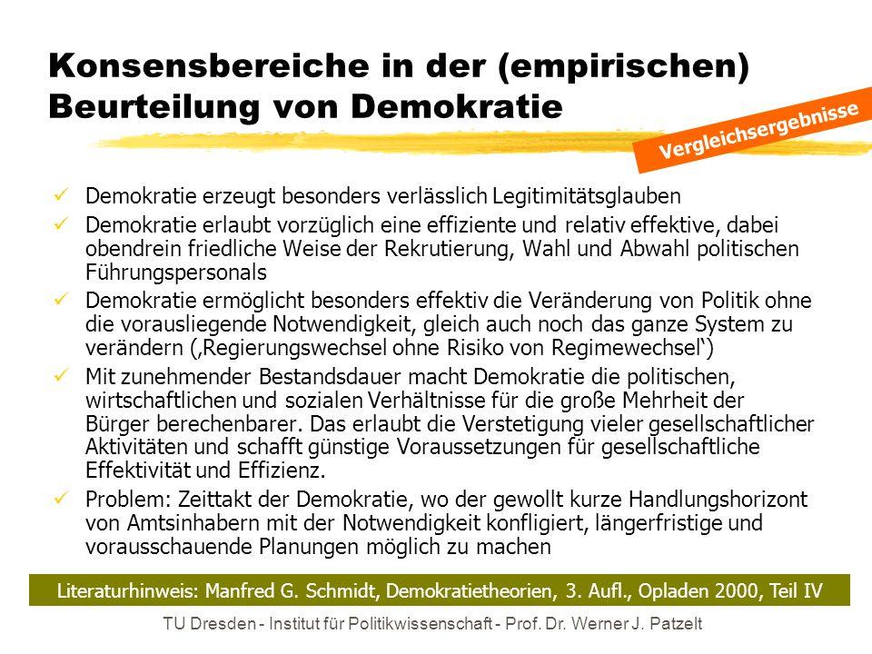 Konsensbereiche in der (empirischen) Beurteilung von Demokratie