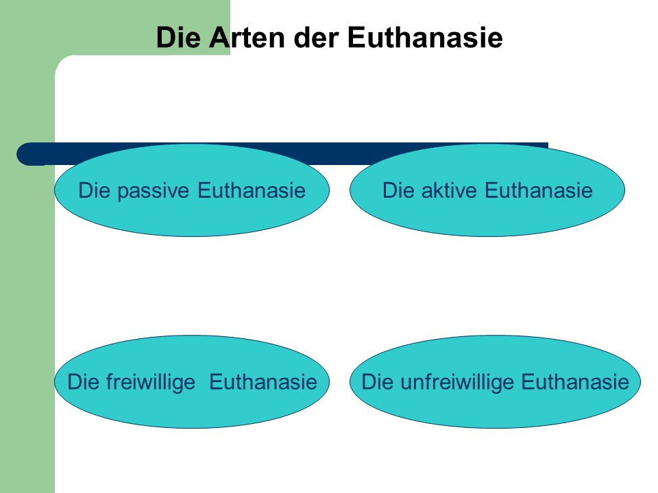 Die Arten der Euthanasie