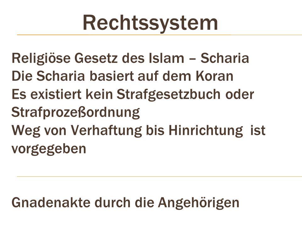 Rechtssystem Religiöse Gesetz des Islam – Scharia