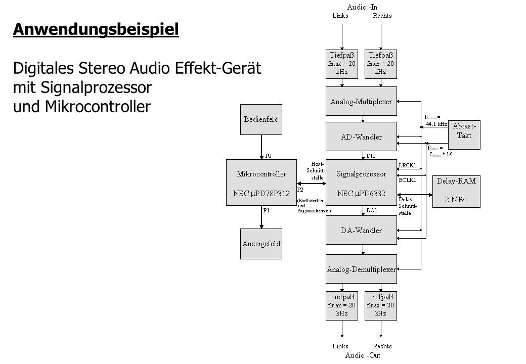Anwendungsbeispiel Digitales Stereo Audio Effekt-Gerät mit Signalprozessor und Mikrocontroller