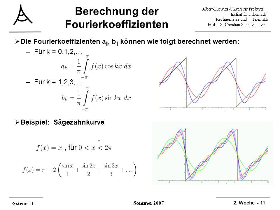 Berechnung der Fourierkoeffizienten