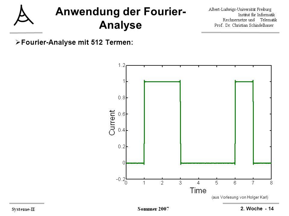 Anwendung der Fourier-Analyse