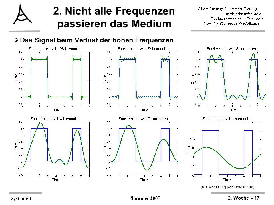 2. Nicht alle Frequenzen passieren das Medium