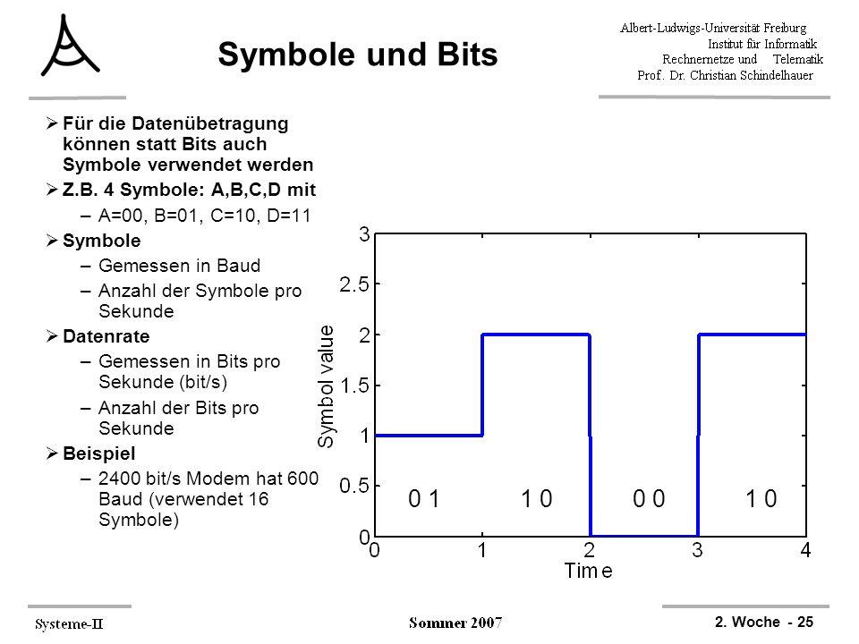 Symbole und Bits Für die Datenübetragung können statt Bits auch Symbole verwendet werden. Z.B. 4 Symbole: A,B,C,D mit.