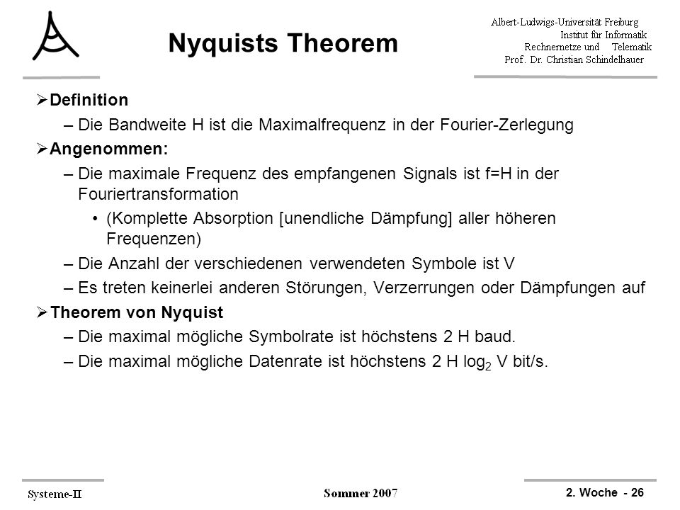 Nyquists Theorem Definition