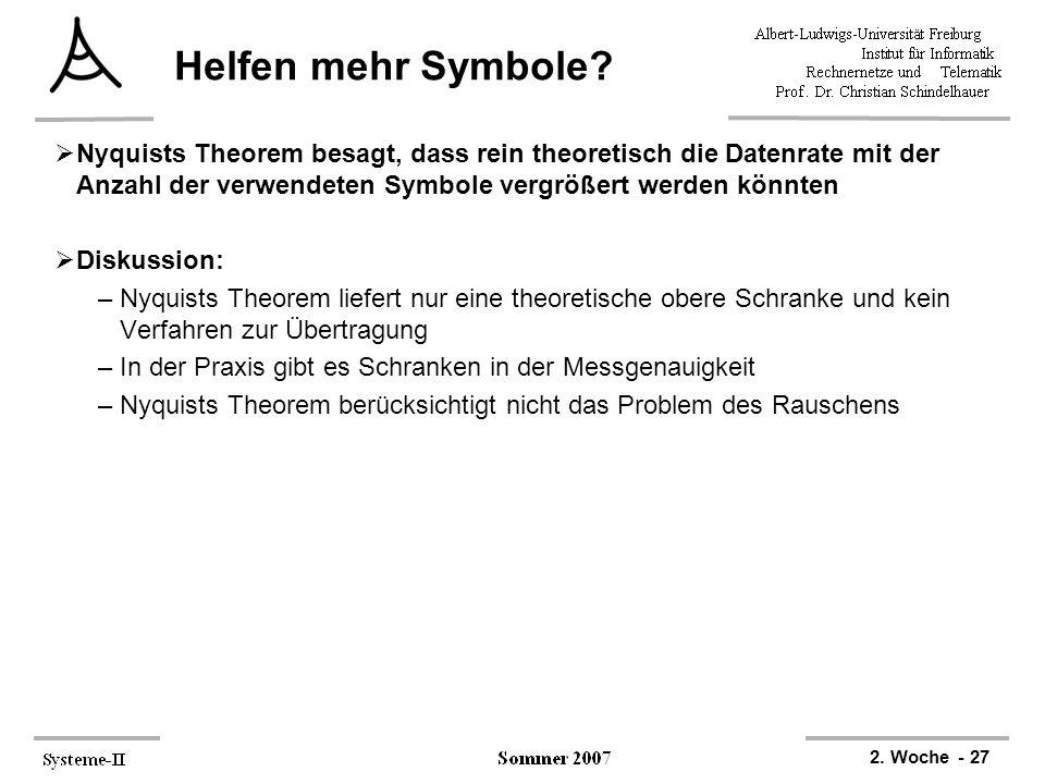 Helfen mehr Symbole Nyquists Theorem besagt, dass rein theoretisch die Datenrate mit der Anzahl der verwendeten Symbole vergrößert werden könnten.