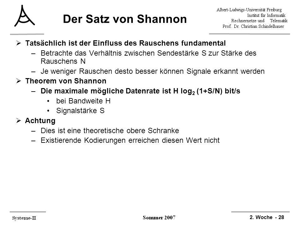 Der Satz von Shannon Tatsächlich ist der Einfluss des Rauschens fundamental.