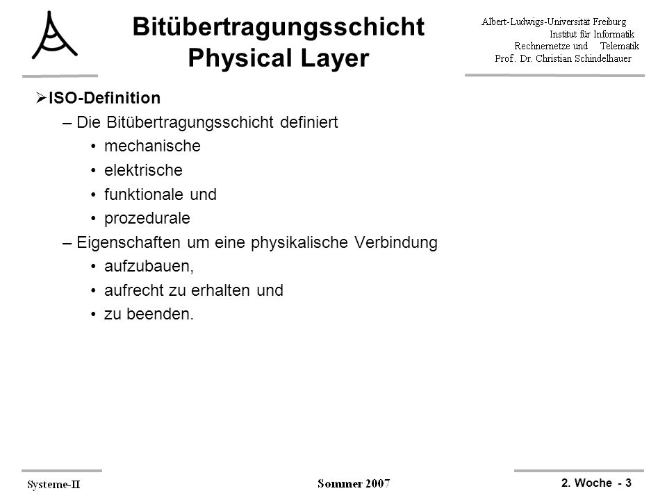 Bitübertragungsschicht Physical Layer