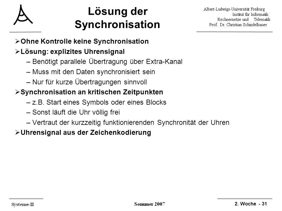 Lösung der Synchronisation