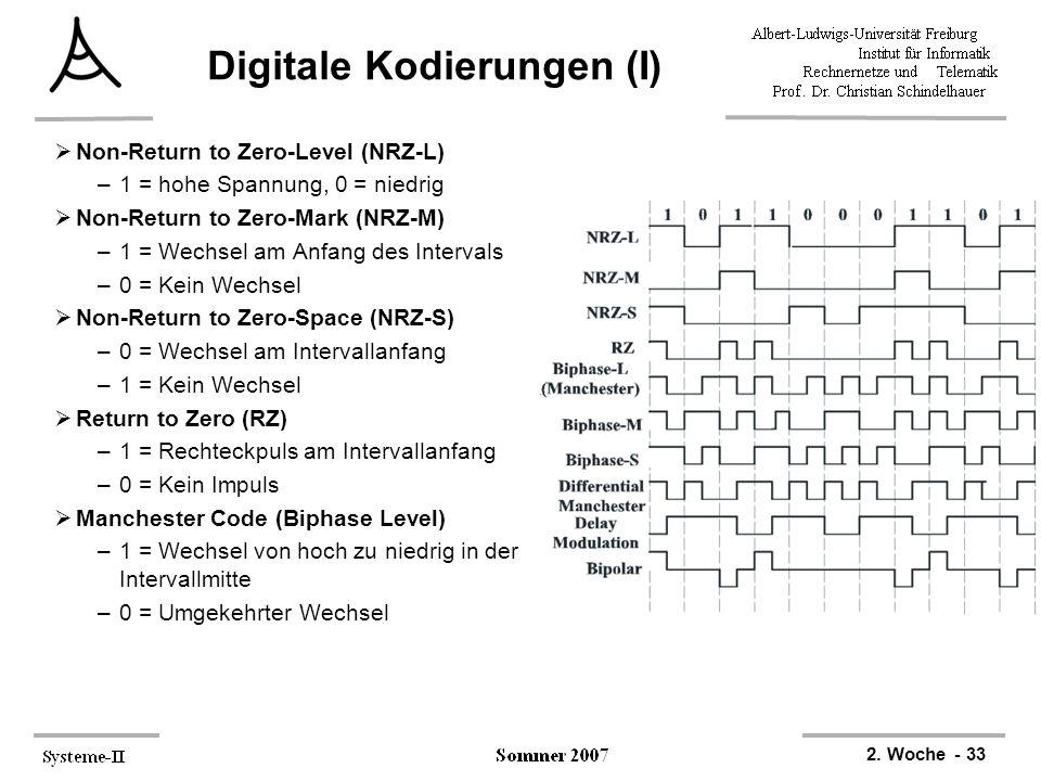 Digitale Kodierungen (I)