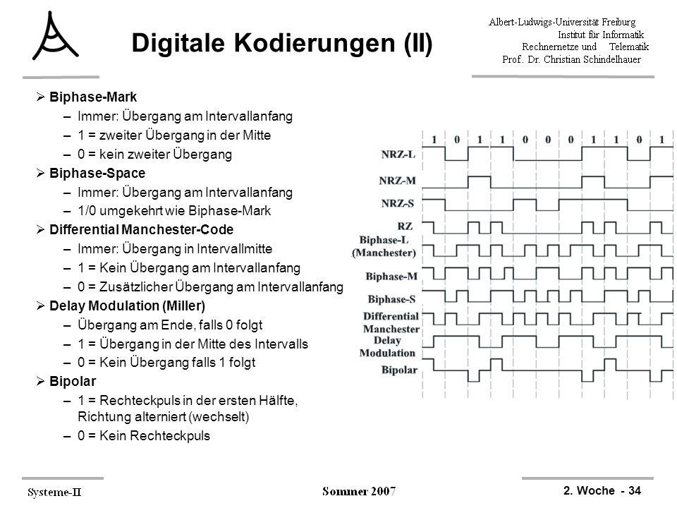 Digitale Kodierungen (II)