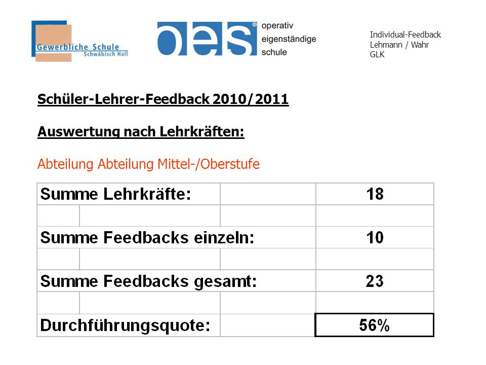 Individual-Feedback Lehmann / Wahr GLK