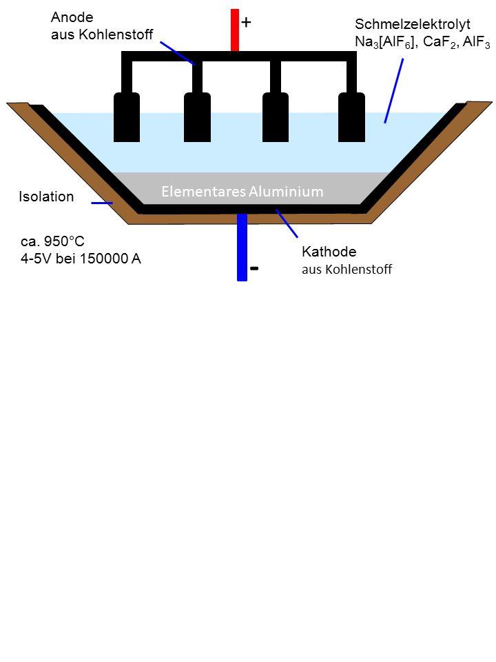 - + Elementares Aluminium Anode Schmelzelektrolyt