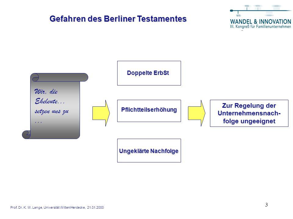 Gefahren des Berliner Testamentes