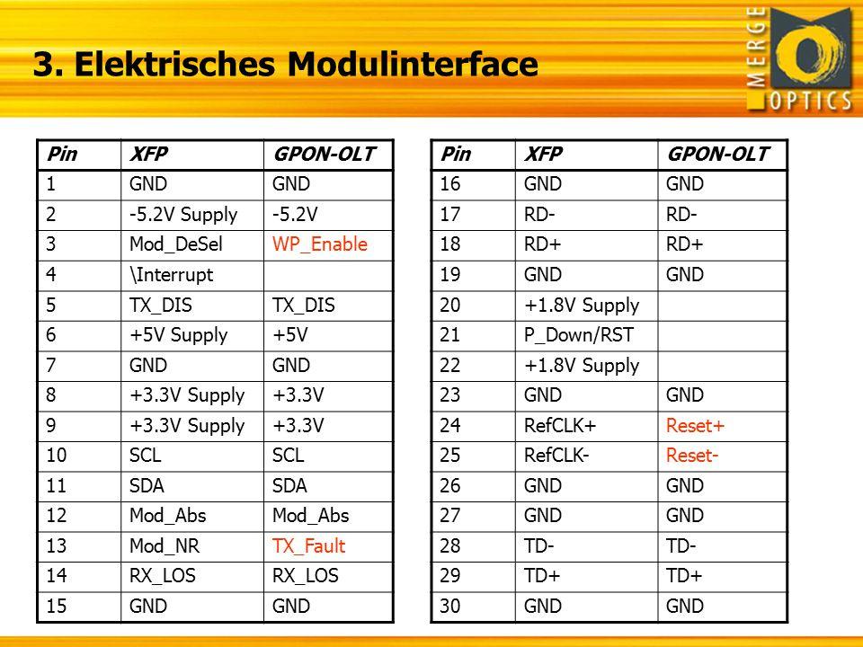 3. Elektrisches Modulinterface