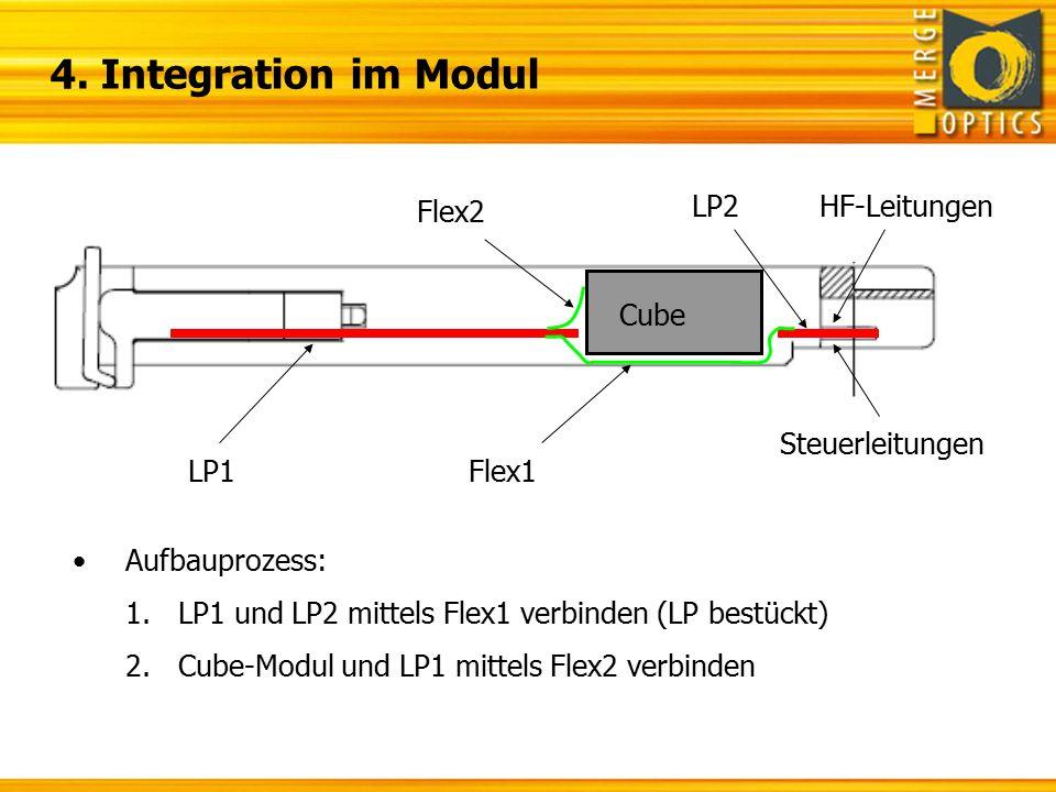 4. Integration im Modul Flex2 LP2 HF-Leitungen Cube Steuerleitungen