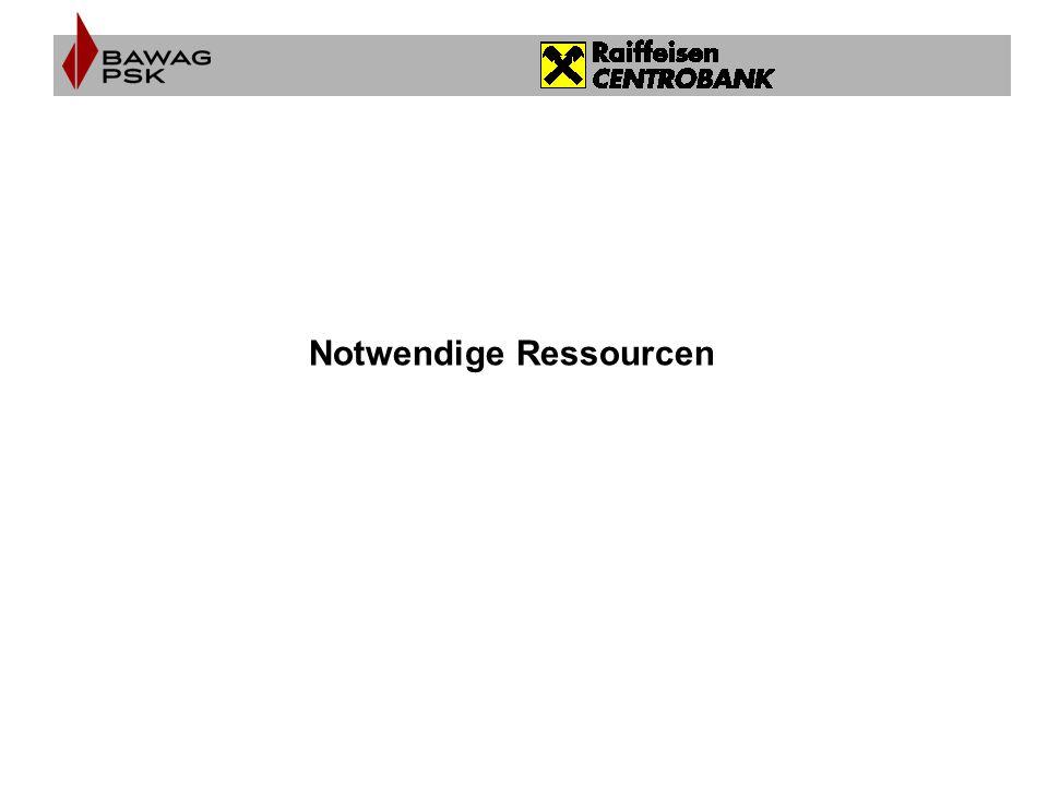 Notwendige Ressourcen