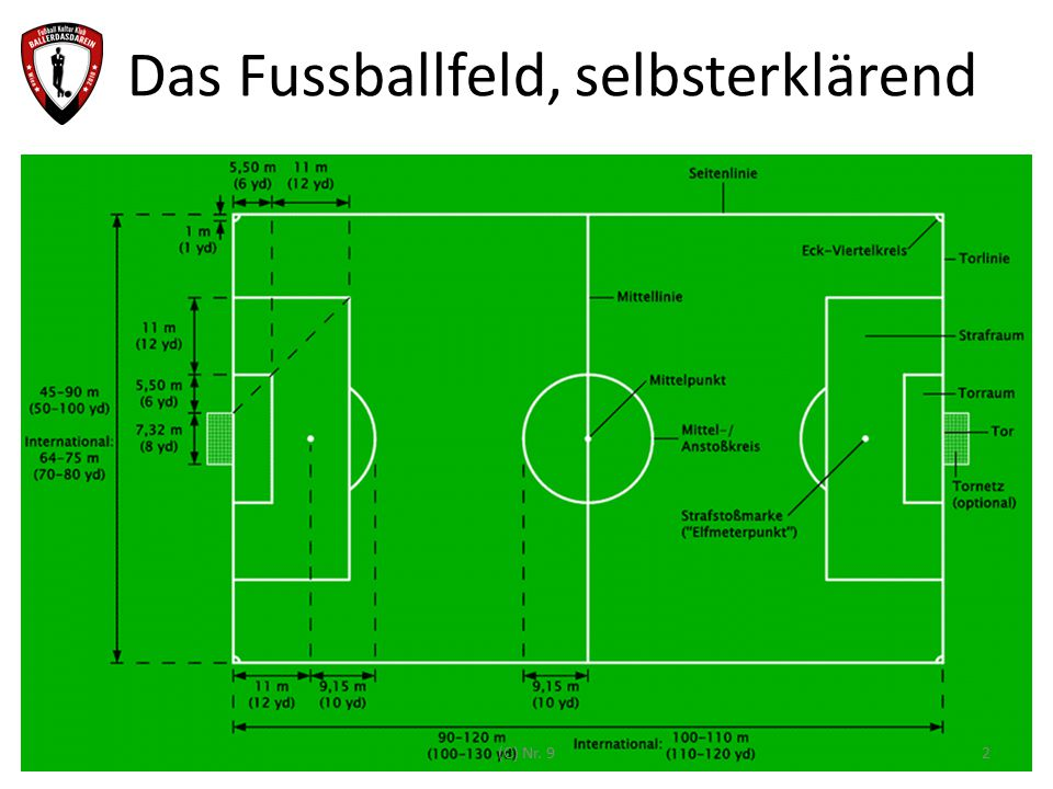 Das Fussballfeld, selbsterklärend