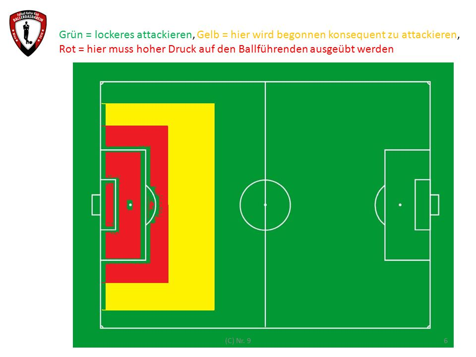 Rot = hier muss hoher Druck auf den Ballführenden ausgeübt werden