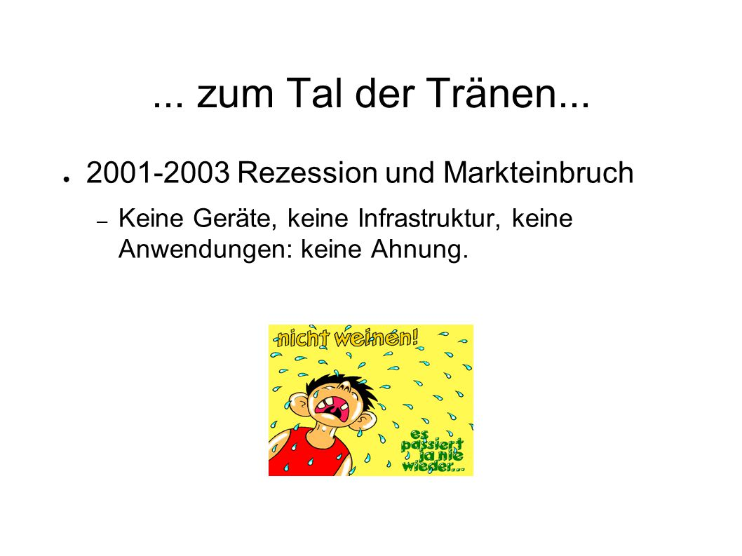 ... zum Tal der Tränen... 2001-2003 Rezession und Markteinbruch
