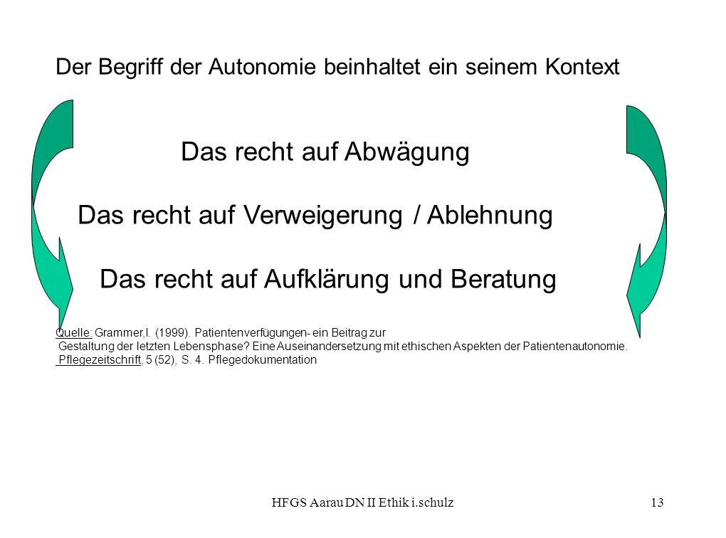 HFGS Aarau DN II Ethik i.schulz
