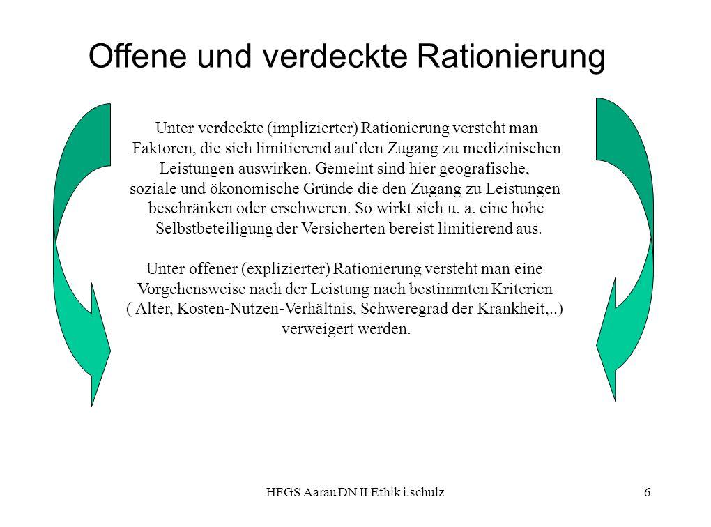 Offene und verdeckte Rationierung