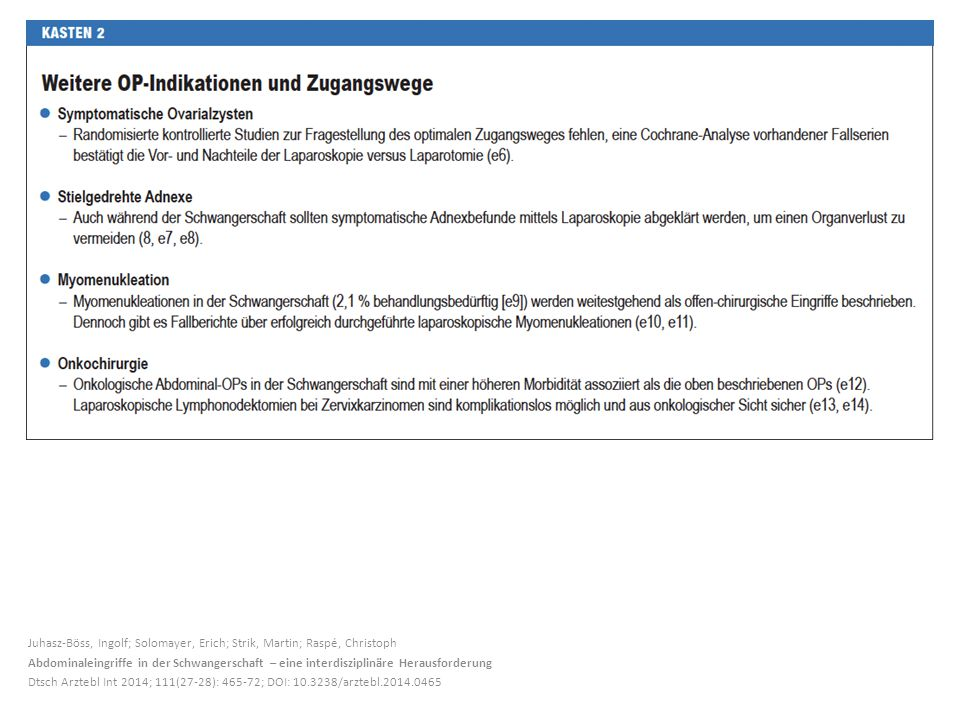 Juhasz-Böss, Ingolf; Solomayer, Erich; Strik, Martin; Raspé, Christoph