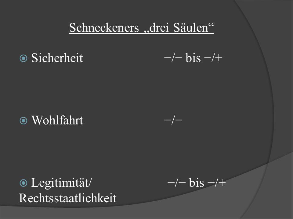 """Schneckeners """"drei Säulen"""