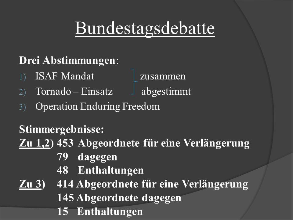 Bundestagsdebatte Drei Abstimmungen: Stimmergebnisse: