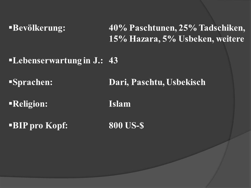 Bevölkerung:. 40% Paschtunen, 25% Tadschiken,