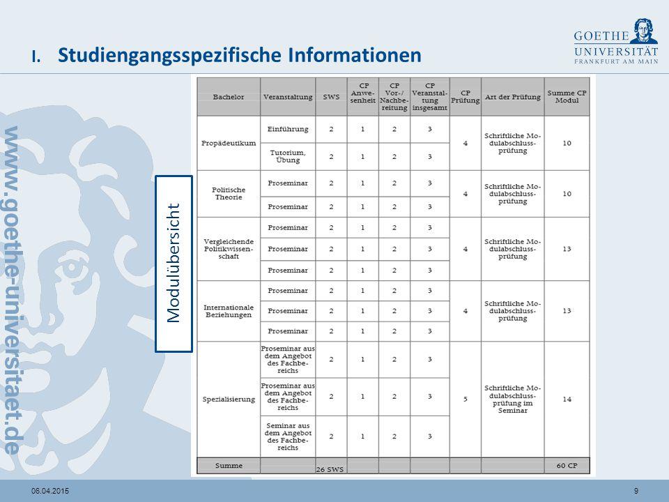 I. Studiengangsspezifische Informationen