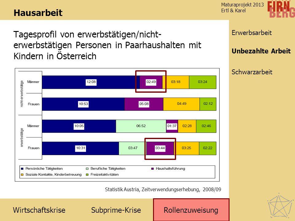Hausarbeit Tagesprofil von erwerbstätigen/nicht-erwerbstätigen Personen in Paarhaushalten mit Kindern in Österreich.