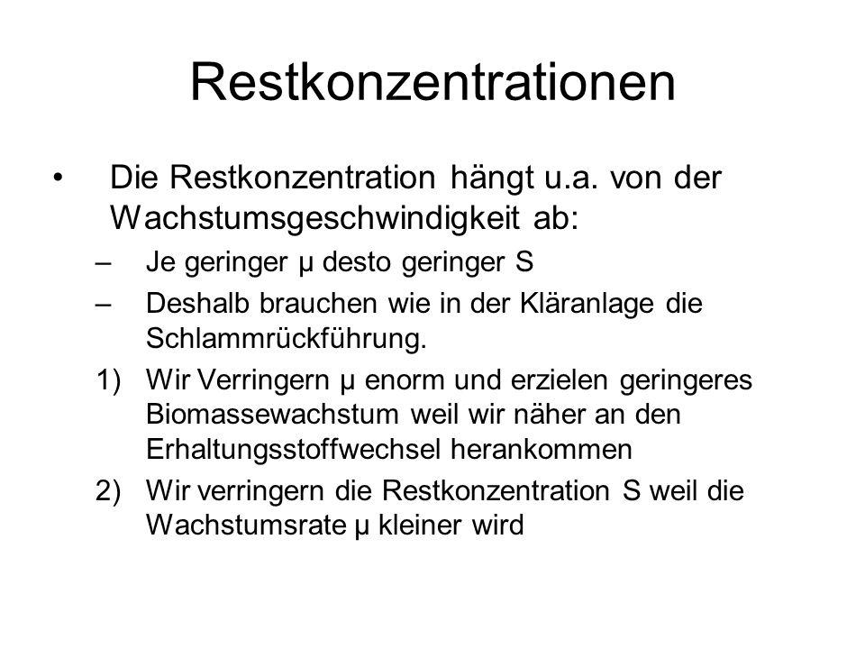 Restkonzentrationen Die Restkonzentration hängt u.a. von der Wachstumsgeschwindigkeit ab: Je geringer µ desto geringer S.
