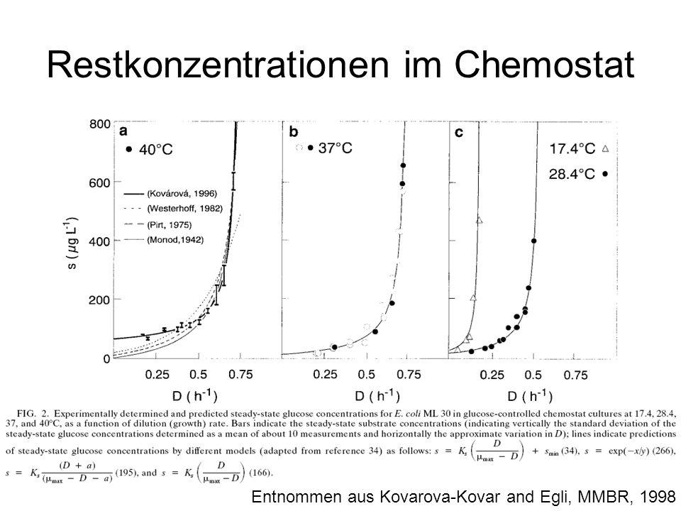 Restkonzentrationen im Chemostat