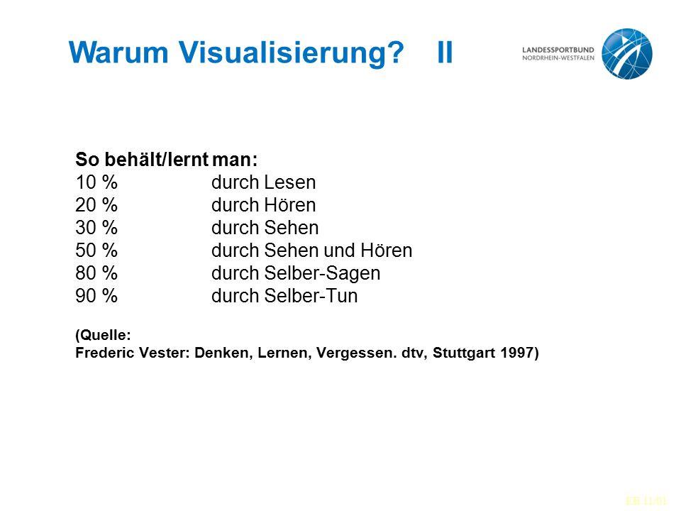 Warum Visualisierung II
