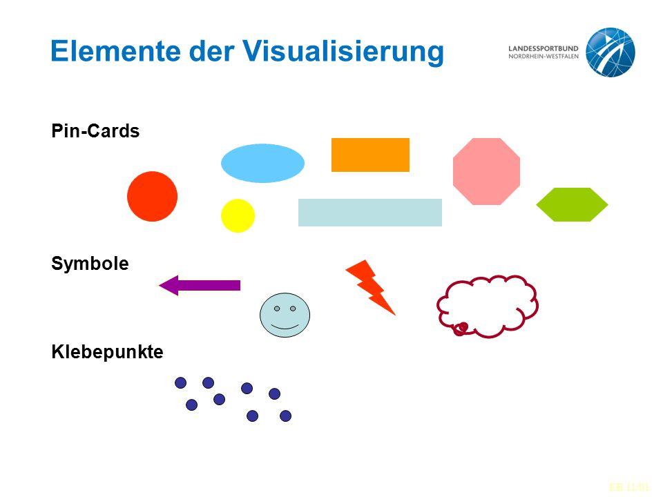 Elemente der Visualisierung