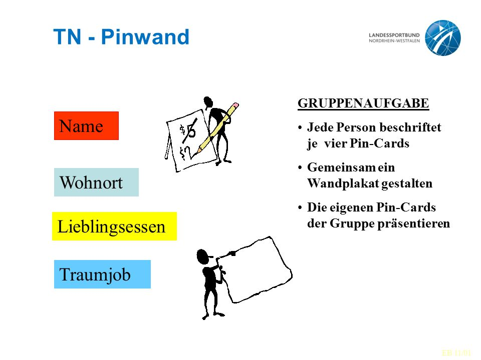 TN - Pinwand Name Wohnort Lieblingsessen Traumjob GRUPPENAUFGABE