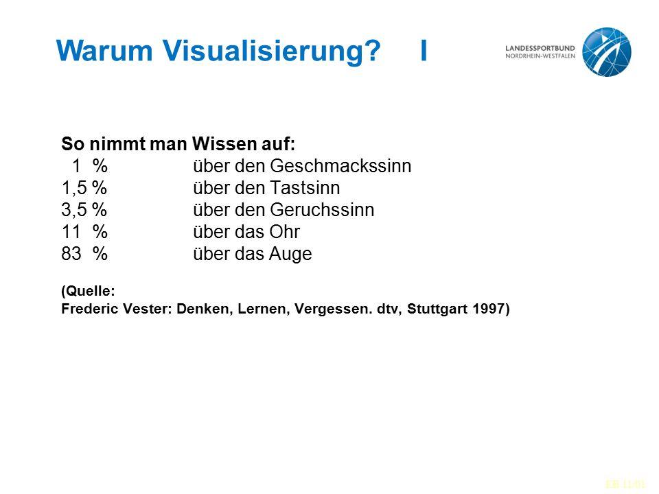 Warum Visualisierung I