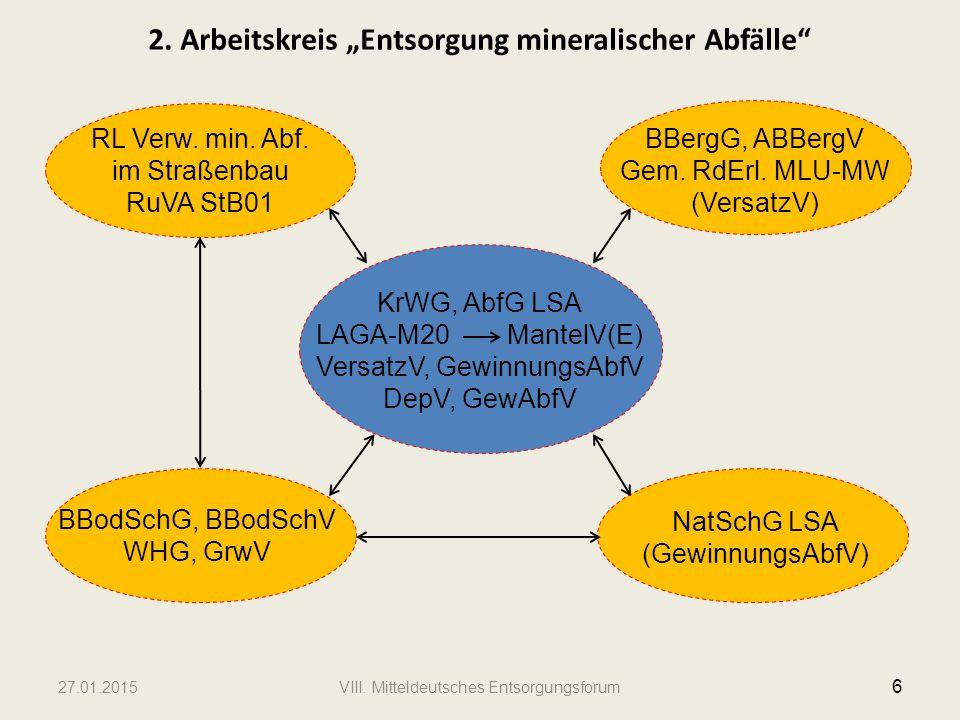 """2. Arbeitskreis """"Entsorgung mineralischer Abfälle"""