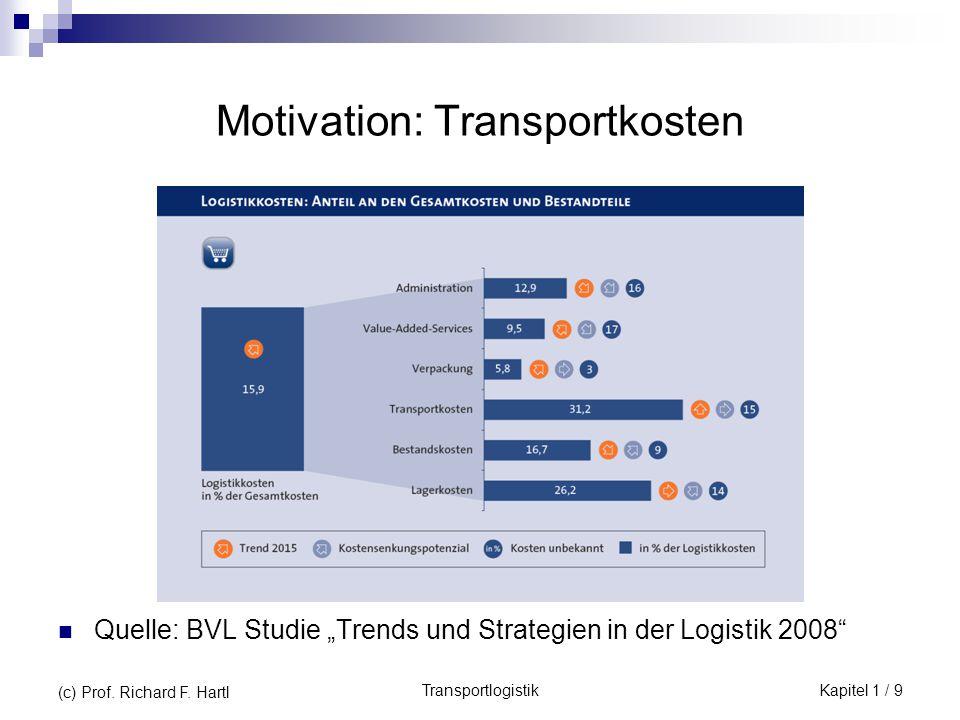 Motivation: Transportkosten