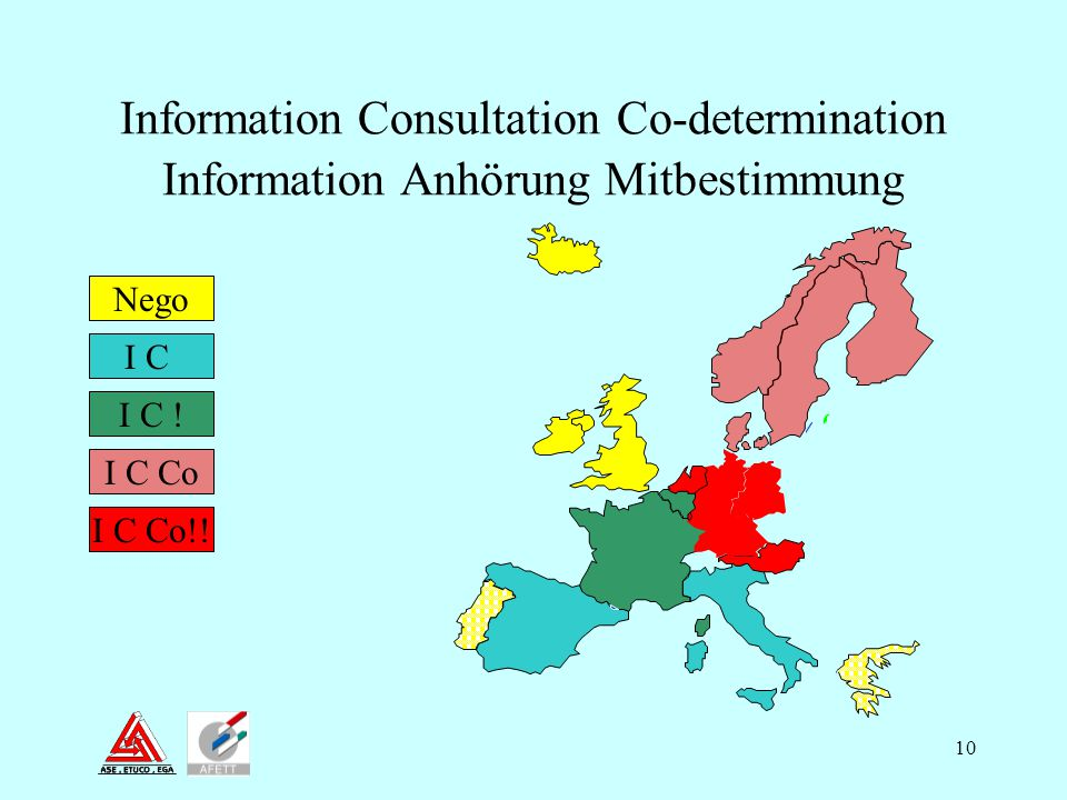 Information Consultation Co-determination Information Anhörung Mitbestimmung