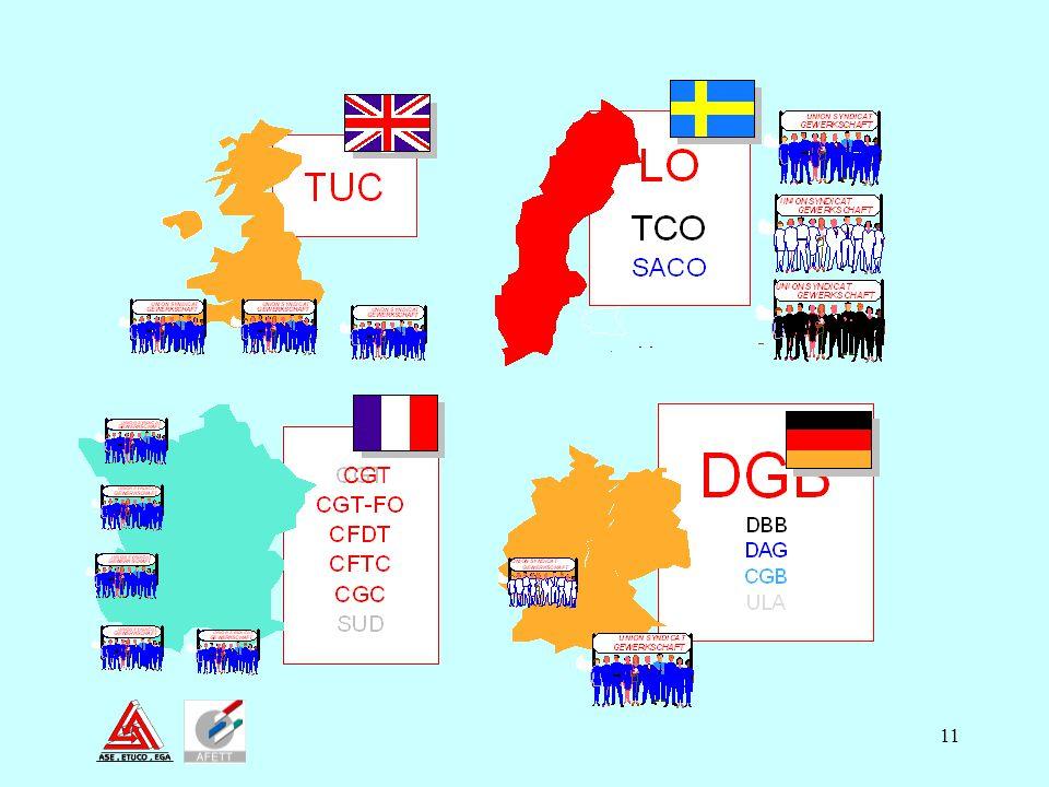 Unions CGT 8