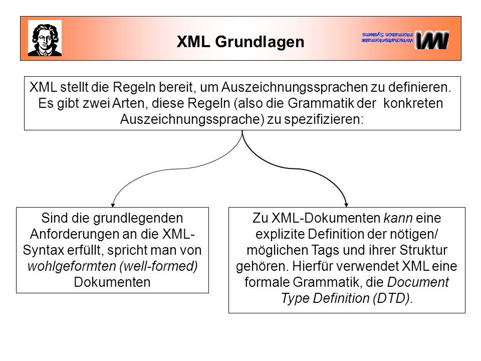 XML Grundlagen XML stellt die Regeln bereit, um Auszeichnungssprachen zu definieren.