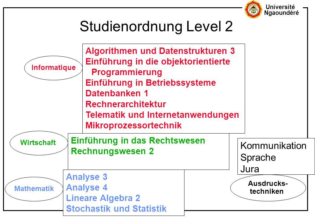 Studienordnung Level 2 Kommunikation Sprache Jura