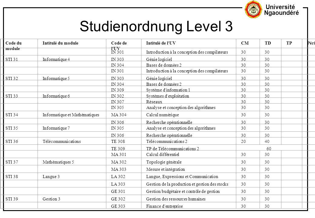 Studienordnung Level 3 Code du module Intitulé du module Code de l UV