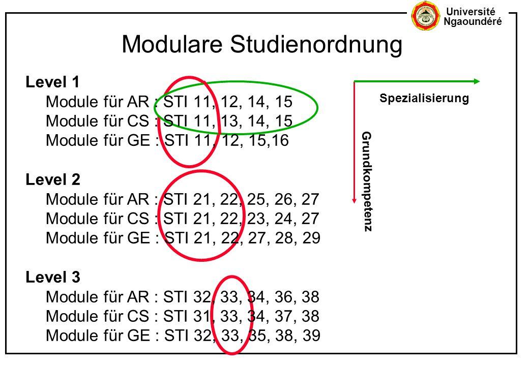 Modulare Studienordnung