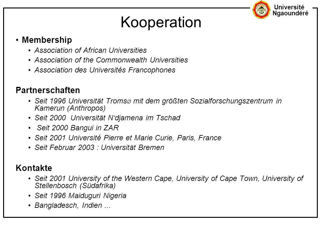 Kooperation Membership Partnerschaften Kontakte