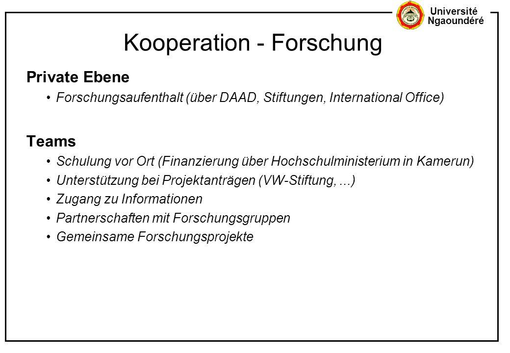 Kooperation - Forschung