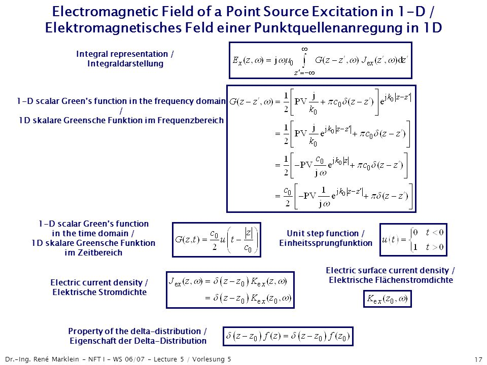 Electromagnetic Field of a Point Source Excitation in 1-D / Elektromagnetisches Feld einer Punktquellenanregung in 1D