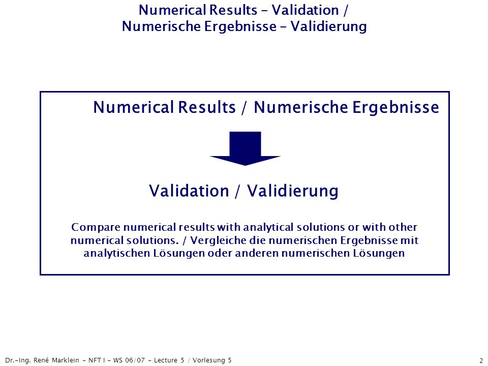 Numerical Results – Validation / Numerische Ergebnisse – Validierung
